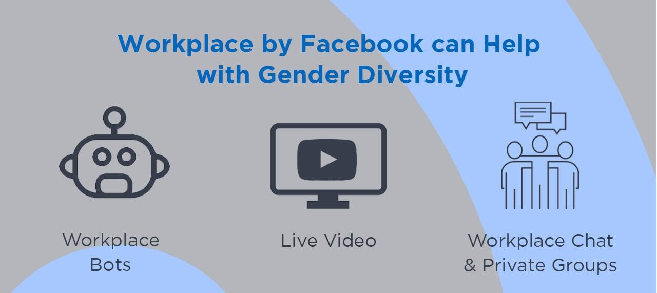 GenderDiversity-Workplace-Gender-Diversity