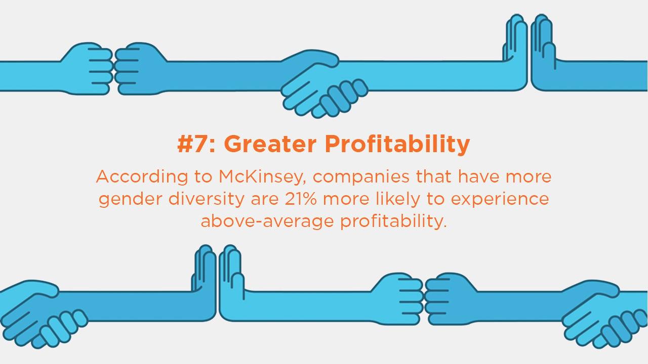 GenderDiversity-profitability
