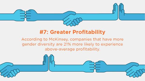 Gender diversity greater profitability