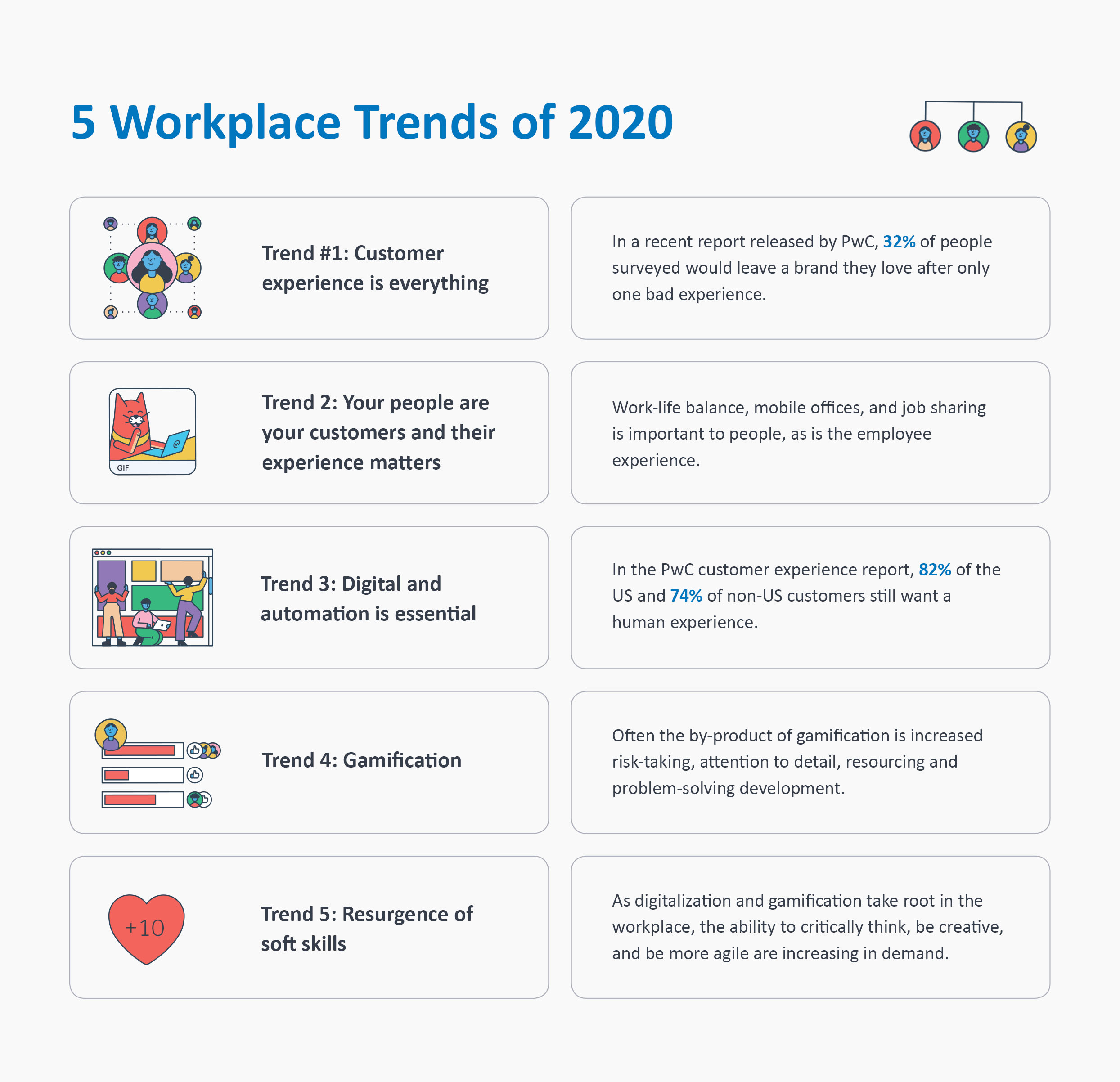 LZ-5-Workplace-Trends-2020