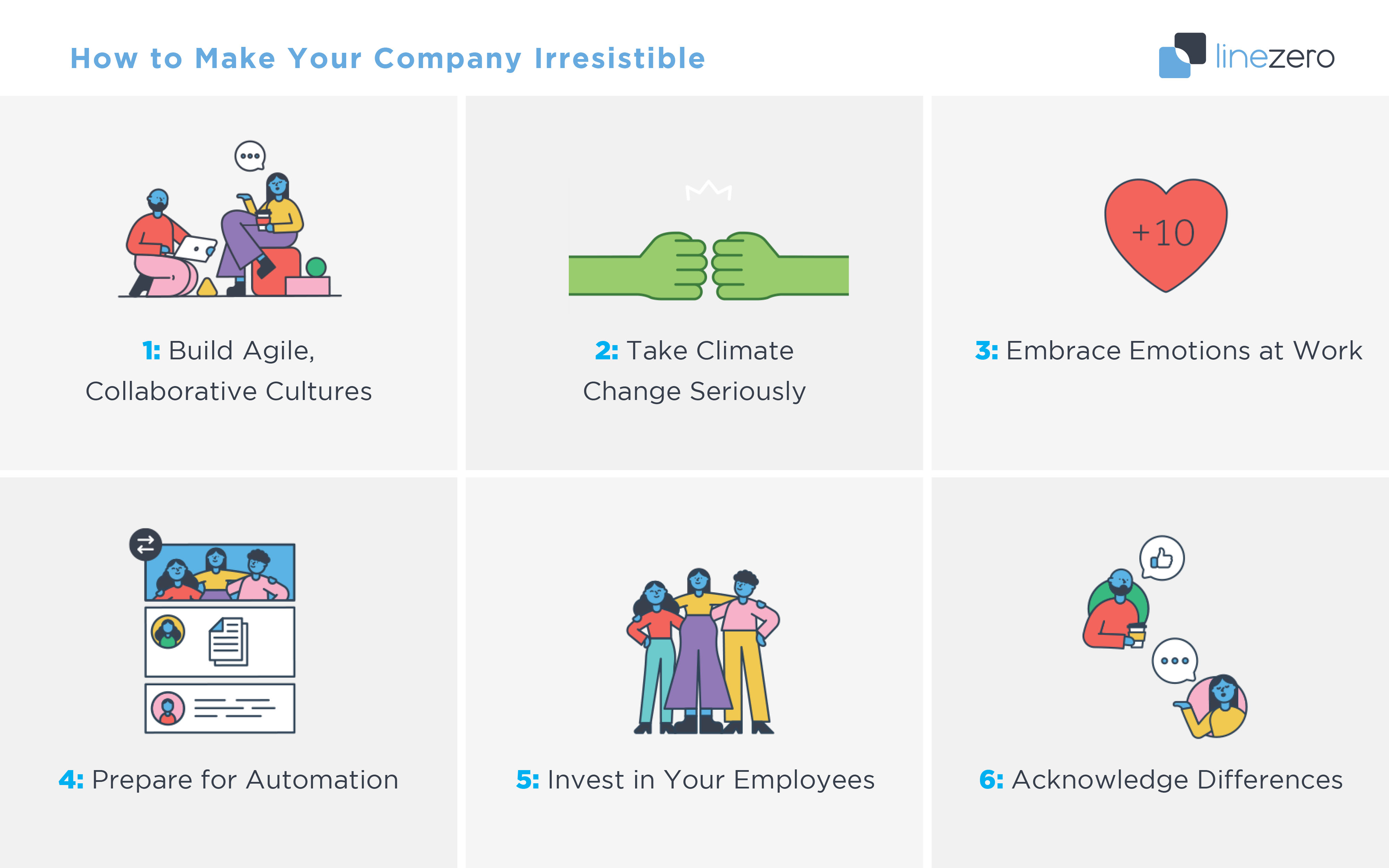 LZ-Make Your Company Irresistible