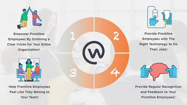 Workplace-4 Key Tips for Motivating Frontline Employees (1)-1
