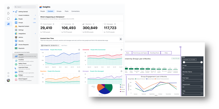 analytics-on-workplace-from-facebook