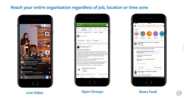 Organization and HR